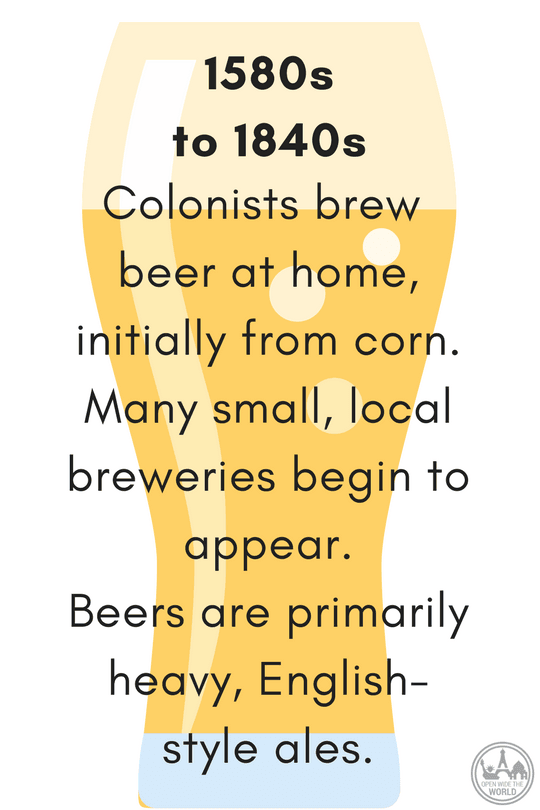 1580s-1840s  Colonists brew beer at home, initially with corn.  Small, local breweries begin to appear.  Beers are primarily heavy, English-style ales.