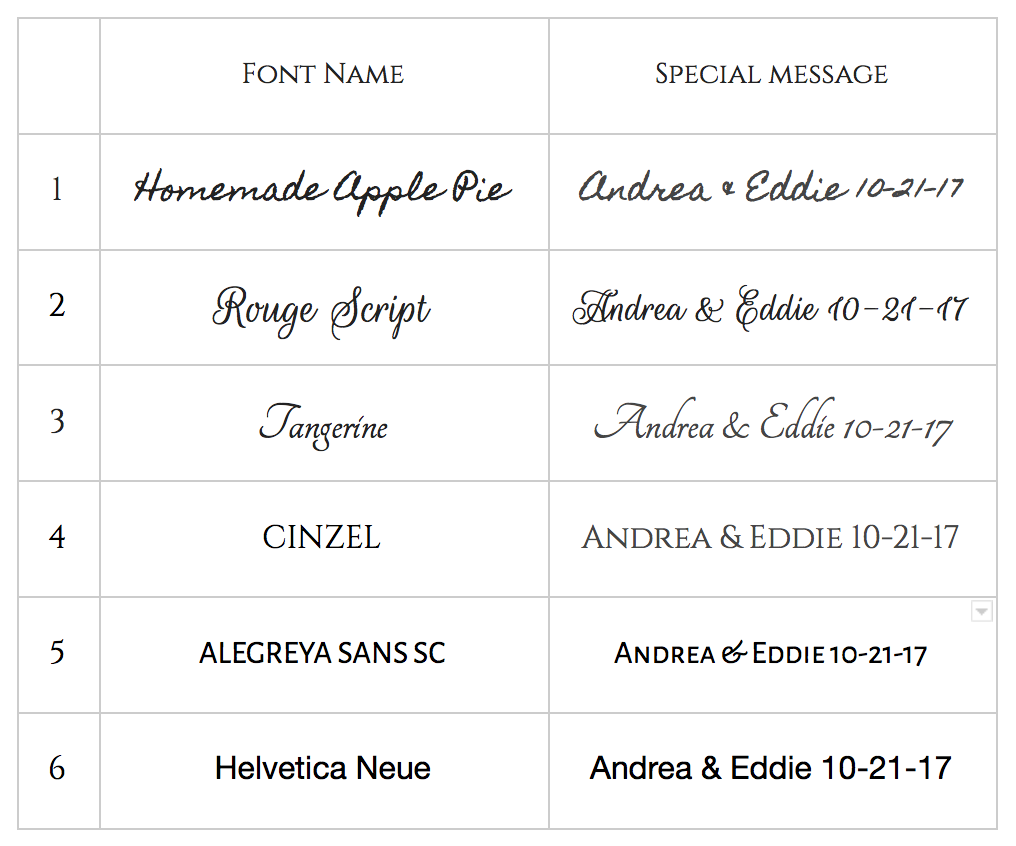 - Happy to test other fonts and/or messages.
