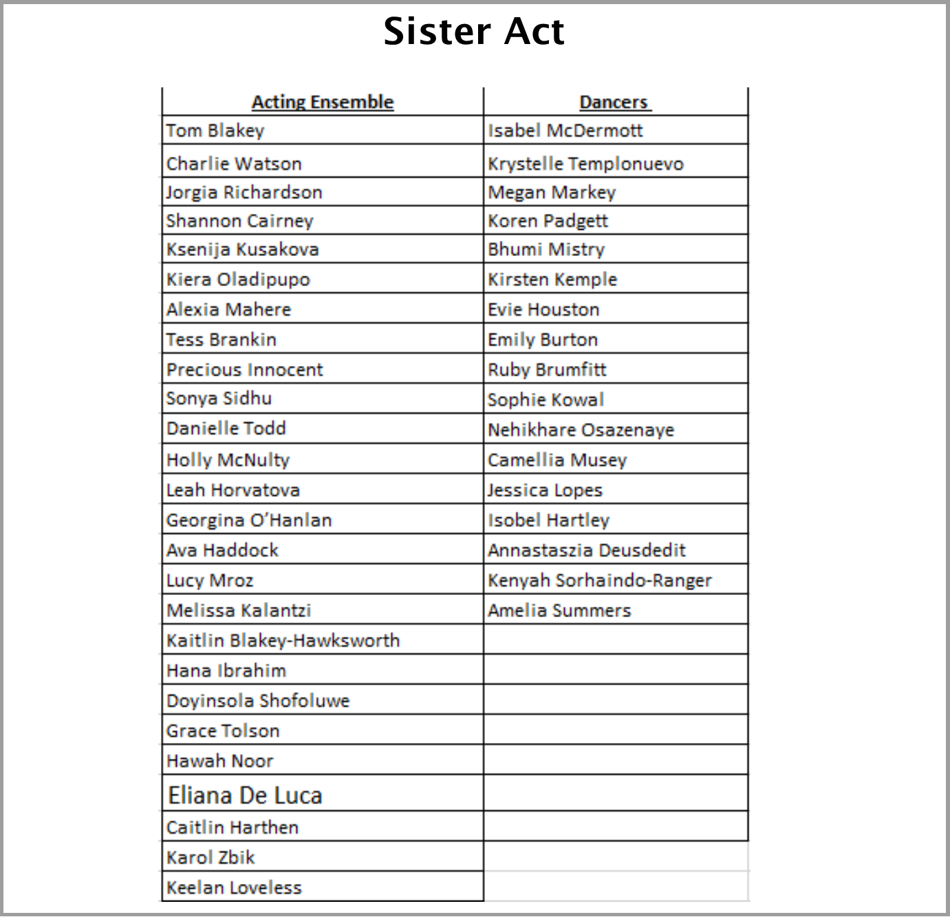 sister act cast 1a.png