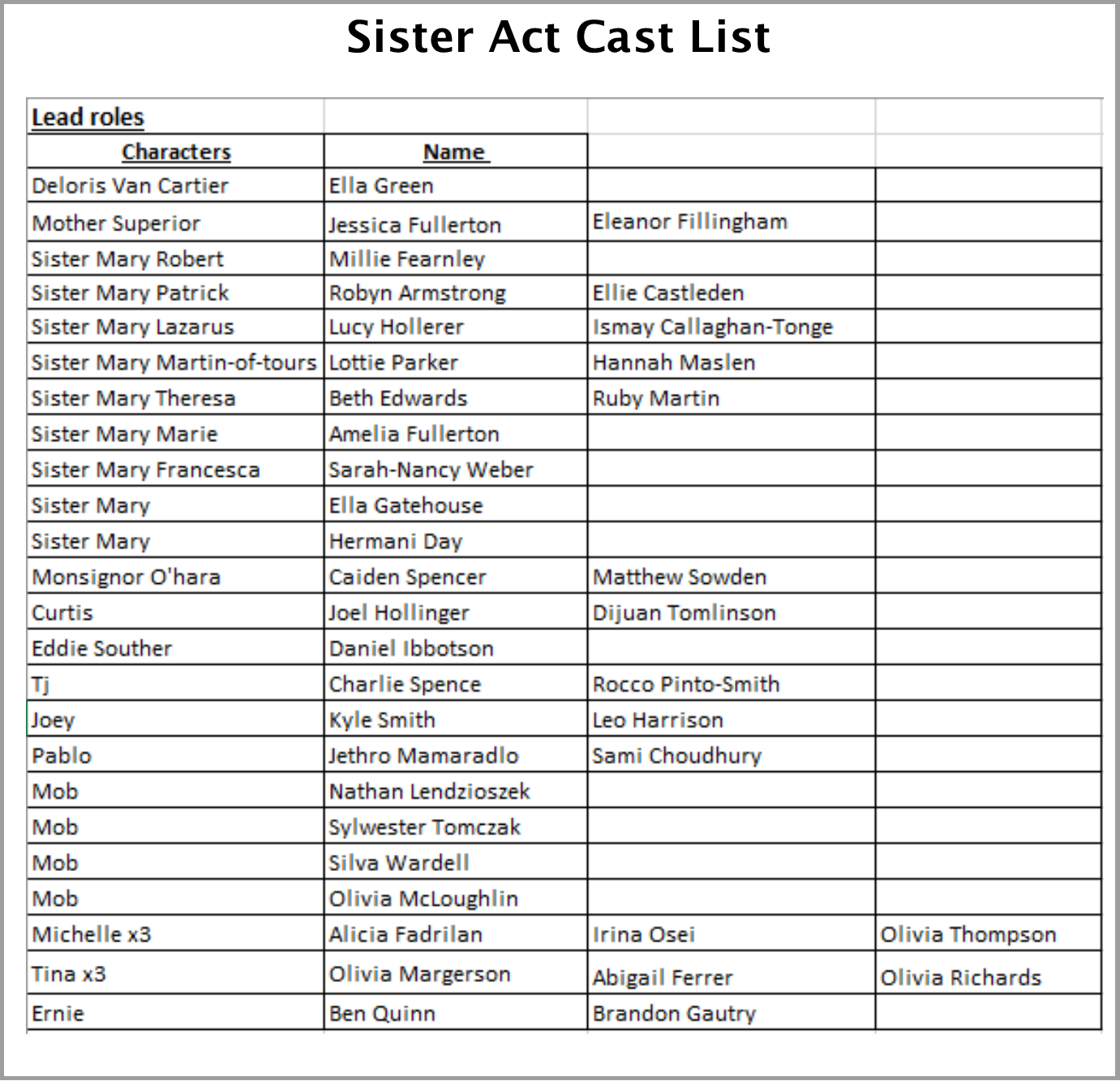 sister act cast1.png
