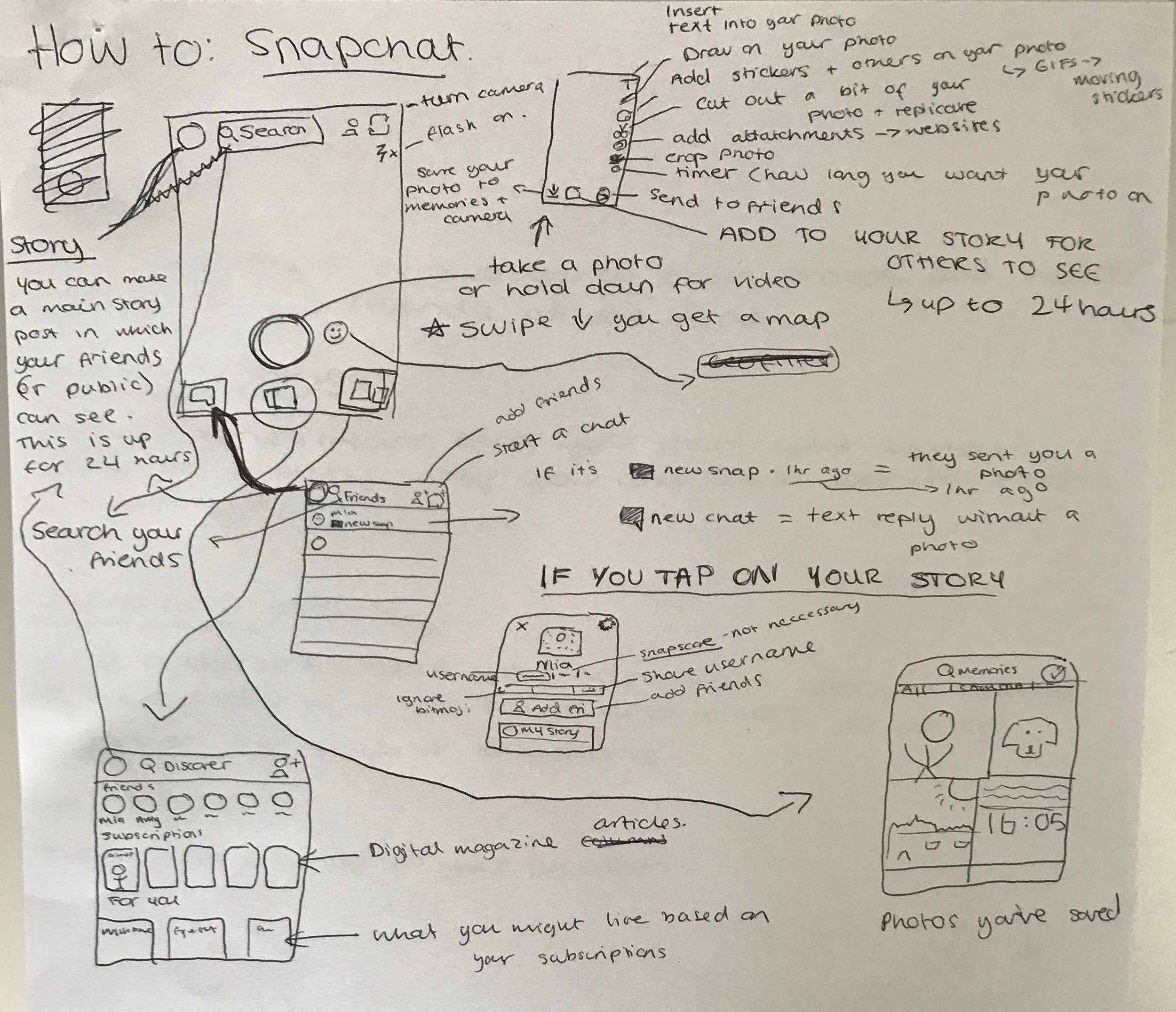 Hand drawn scamp of how to snapchat