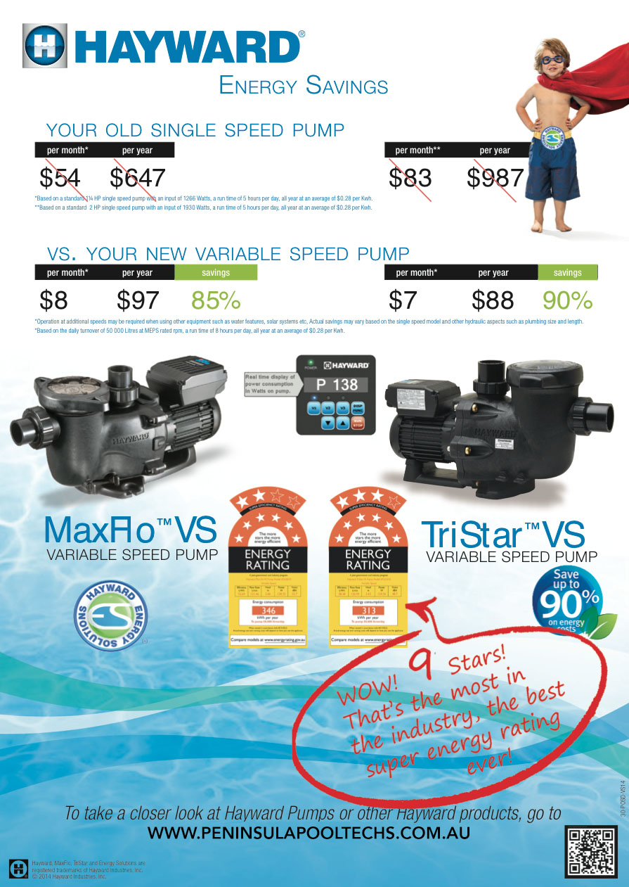 Hayward Pumps Special Offers Peninsula Pool techs