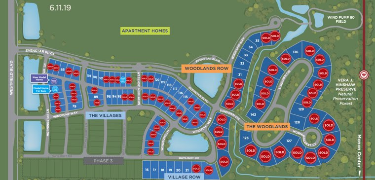 A community lot map is nice, but it doesn't tell you about the character of the neighborhood.