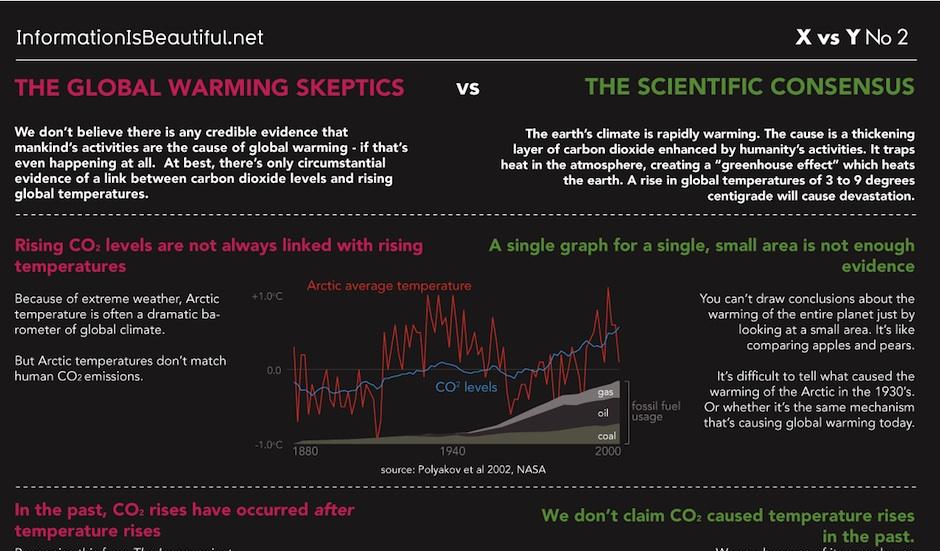 1276_climate_skeptics