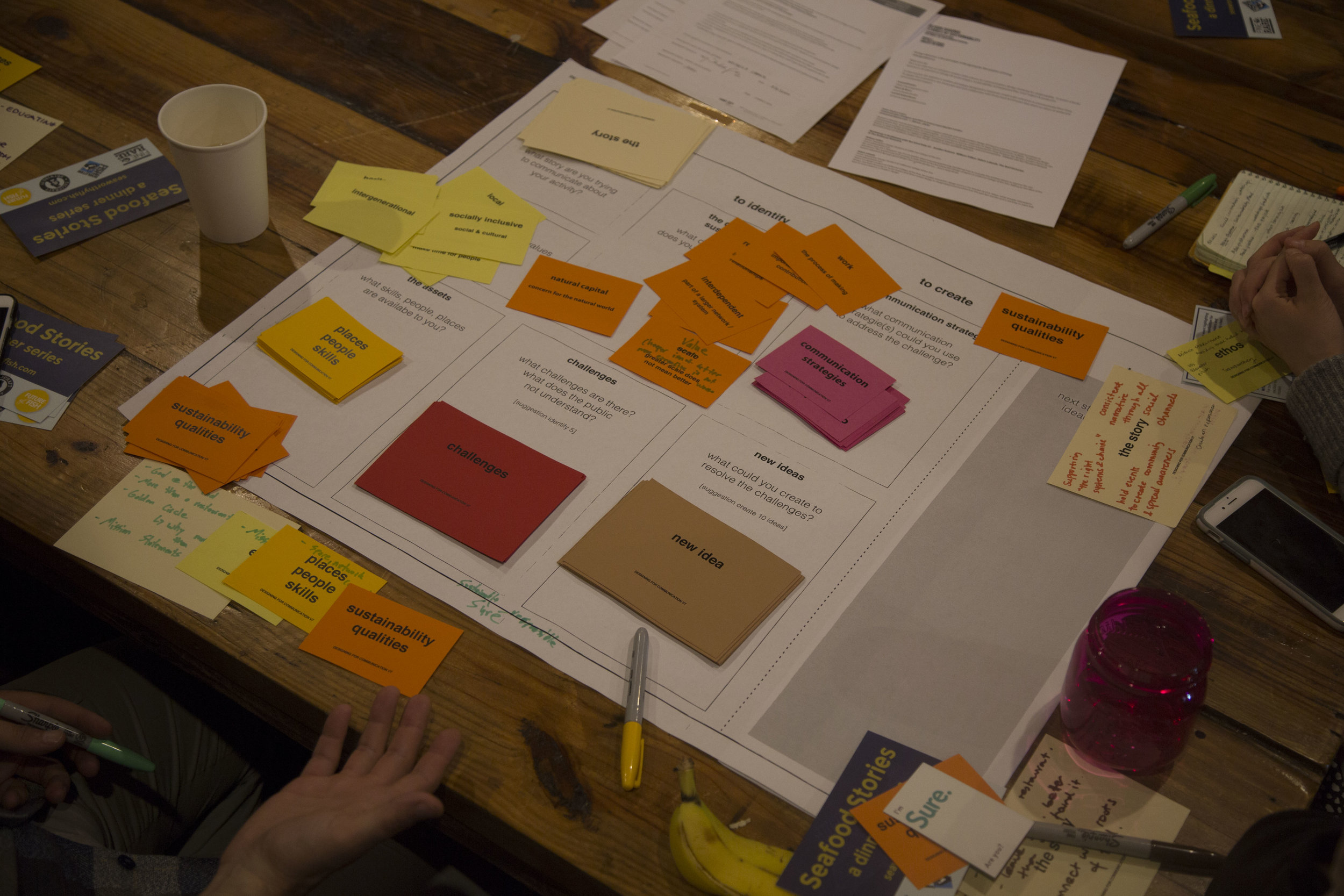 Qualities, method. - A new design method created to support businesses with communication strategy and their qualities of sustainability.If you seek to develop your impact story this method is your guidance.△ apply a design thinking lens to develop your own communications strategy.△ affordable workshops for start-ups and social enterprises.