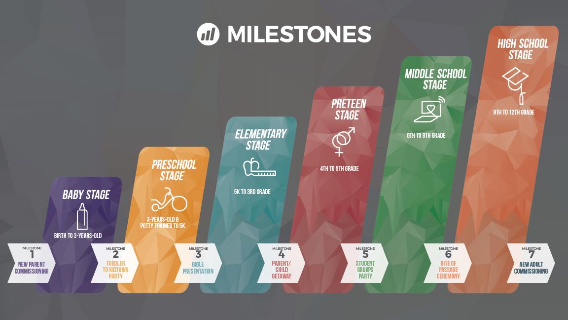 MilestonesTimeline-01.jpg