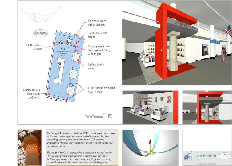 Kiosk Layout Design