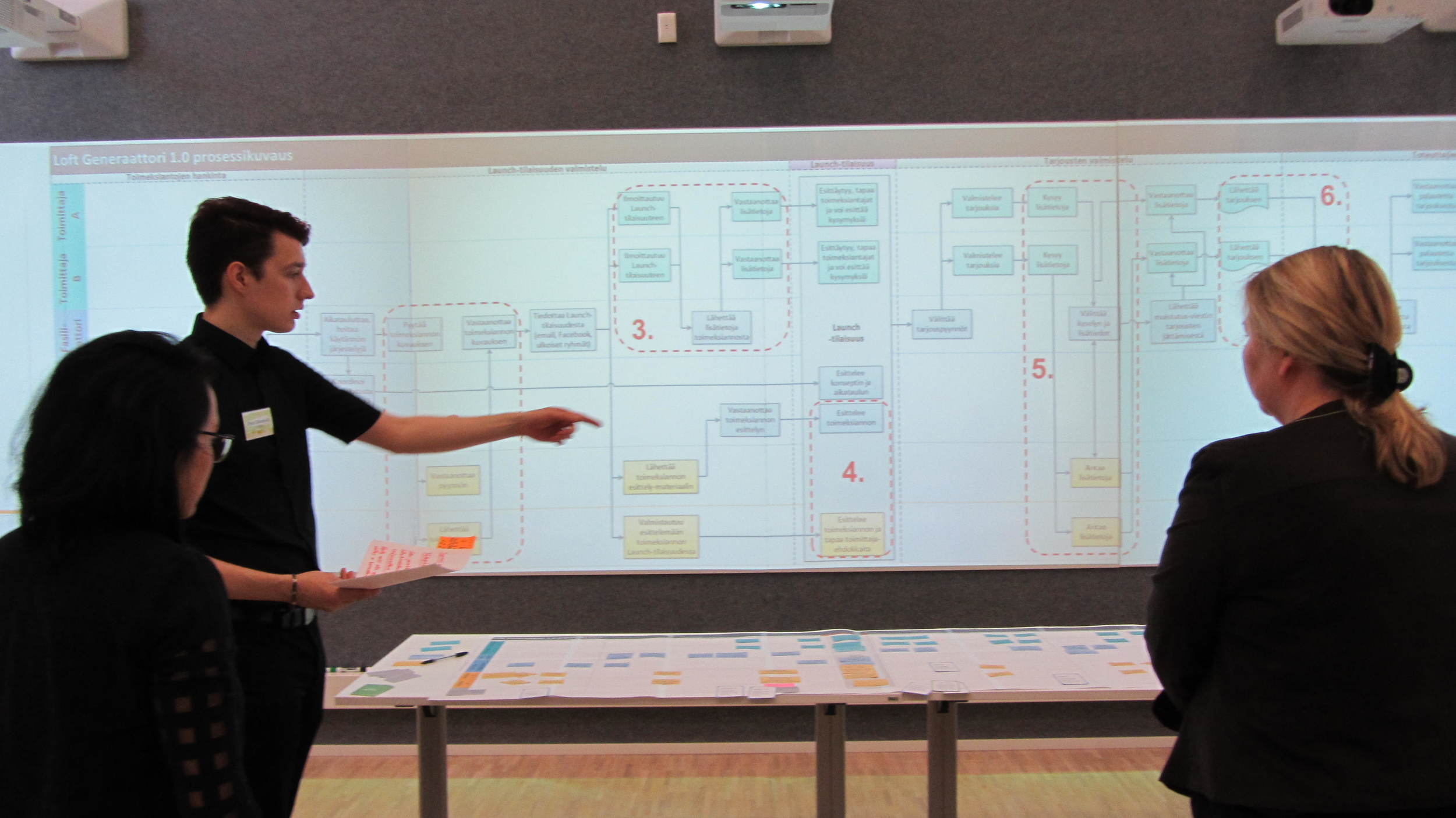 My, facilitating the process development game (c) Aalto University SimLab 2015