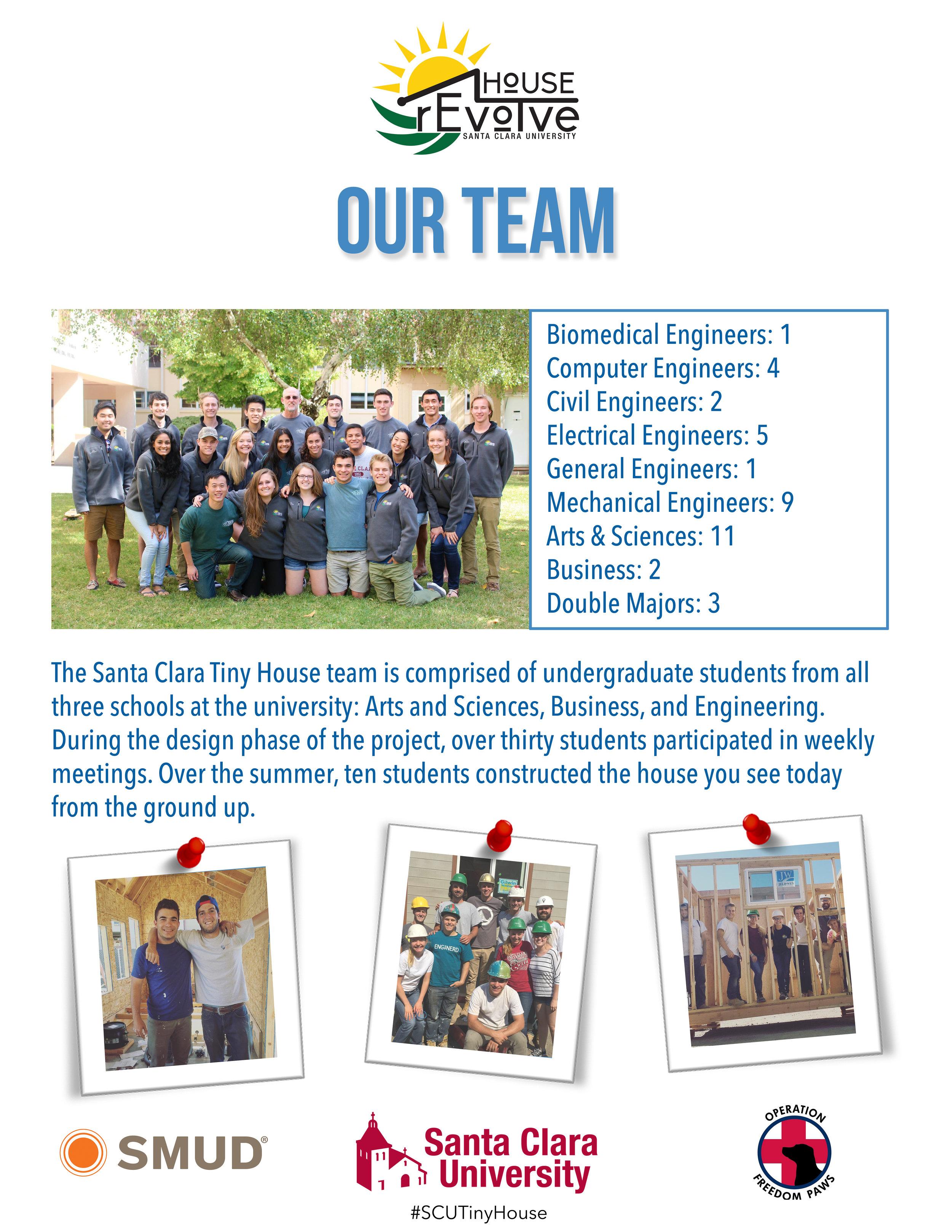 BIG3 - Our Team.jpg