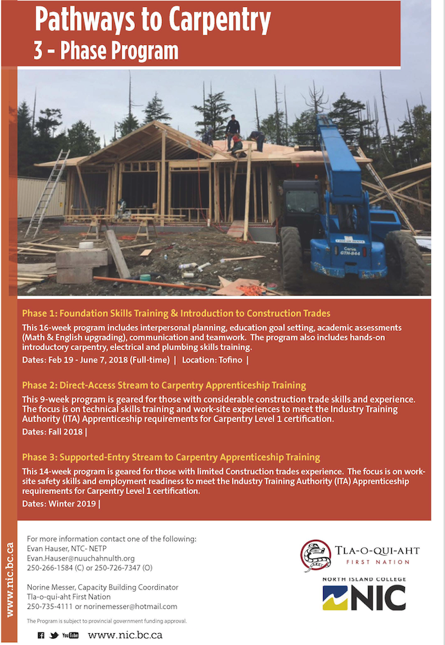 2018WI - Pathways to Carpentry