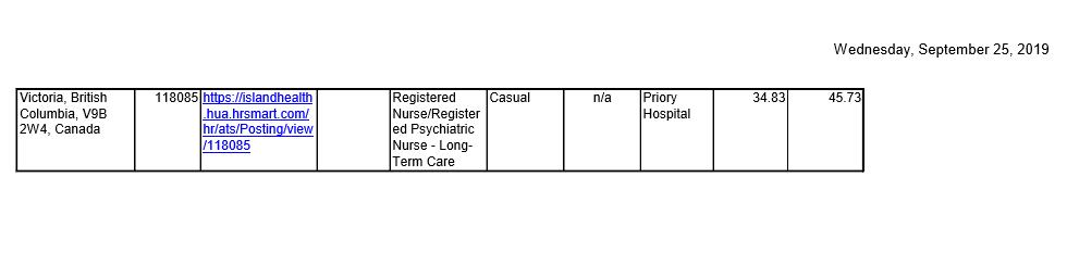 Island Health Job postings 10 2019-09-25.png