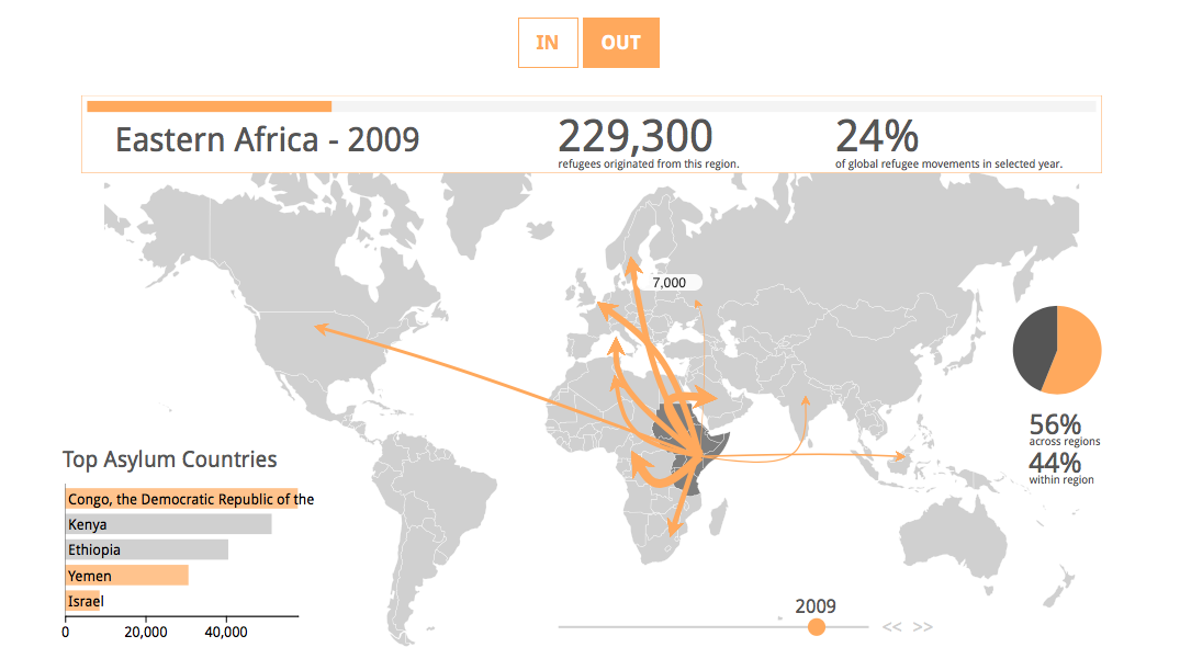 2315 Mapping Global Refugee Movements.png
