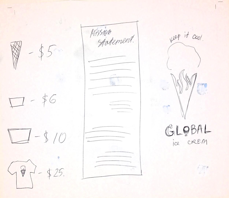 process menu 2.JPG
