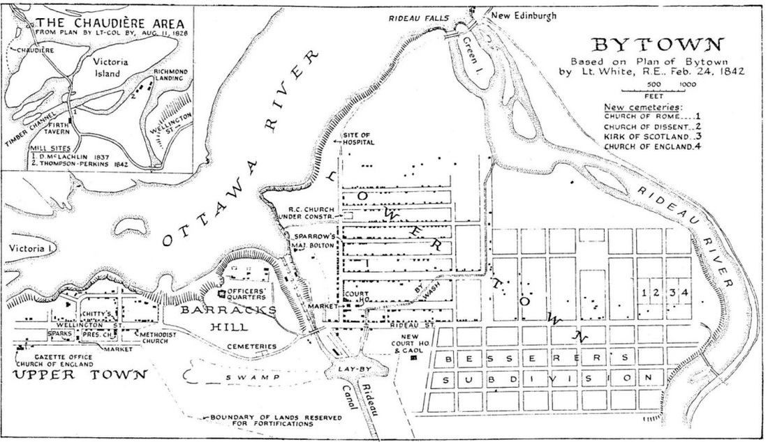 Plan of Bytown