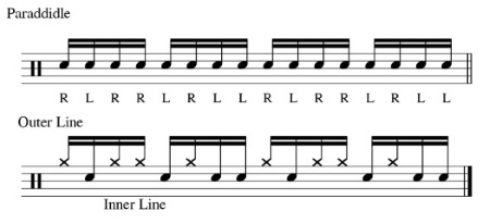 outlining - paradiddle.jpg