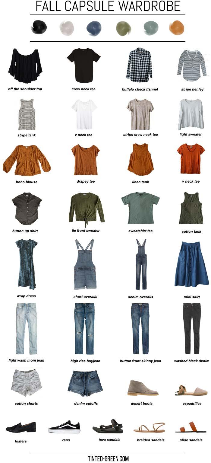 fall 2018 capsule wardrobe | nursing friendly wardrobe | new mom style | madewell denim | california autumn