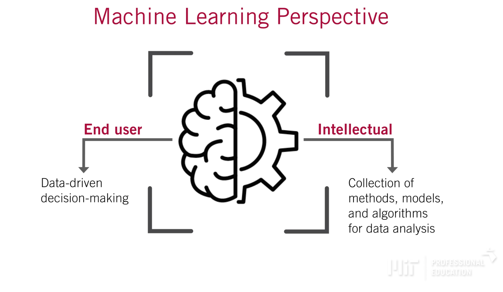 Machine learning perspective.png