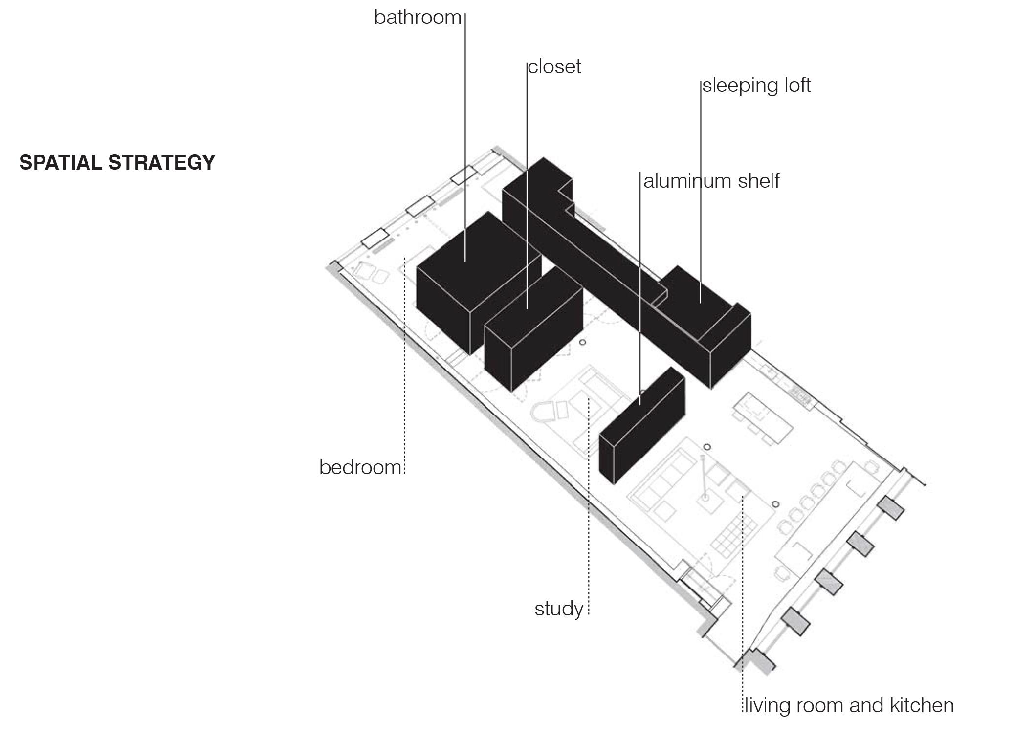 spatial diagram.jpg