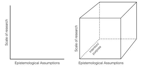 a. Conventional vs suggested model