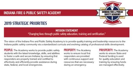 fire safety academy pt 1.jpg