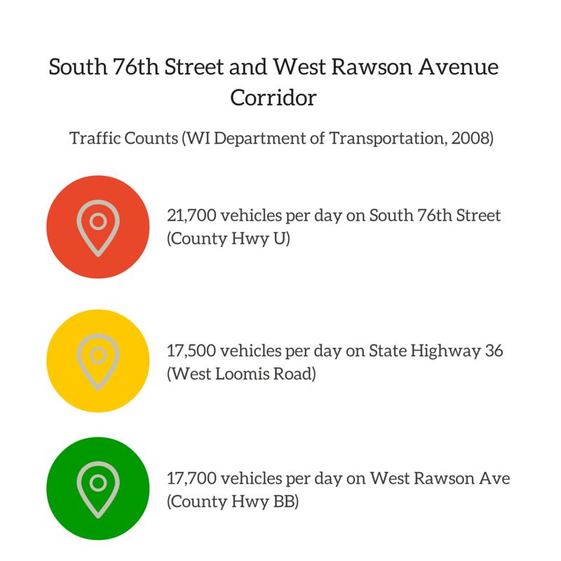 Traffic stats provided via 2012 Franklin   Economic Resource Guide