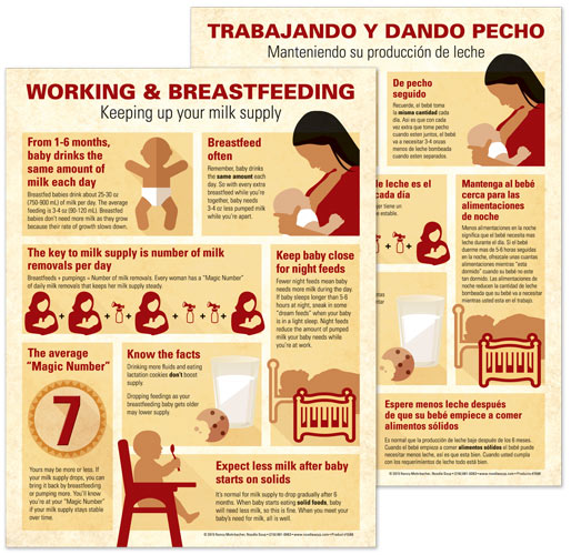 World Breastfeeding Week 2015 Nancy Mohrbacher