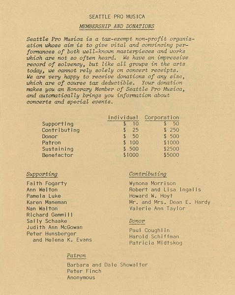 1982-06-donors-list.jpg