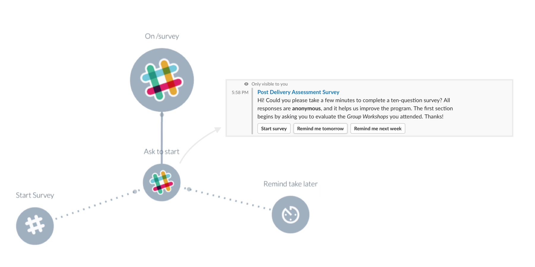 Modeling human conversations in Slack (like asking a question) is easy with Intwixt