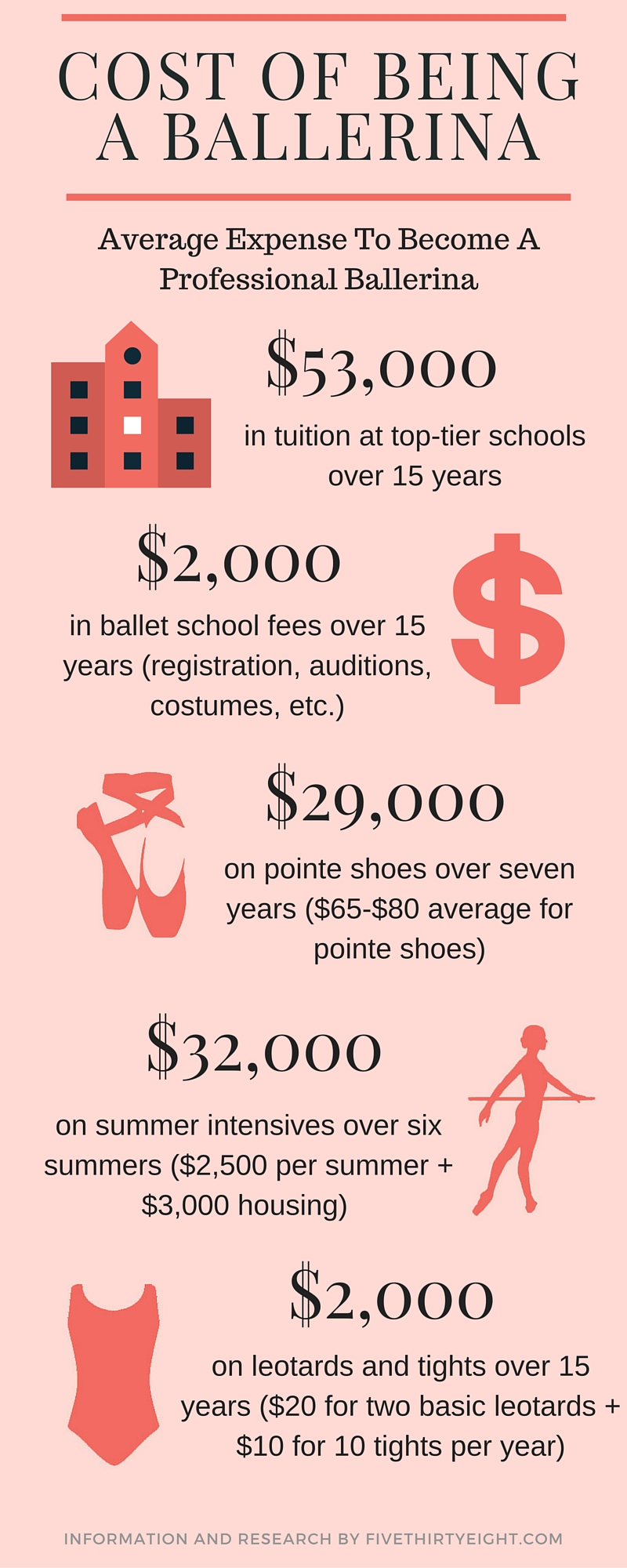 infographic-ballerina-clipart-3-1.jpg