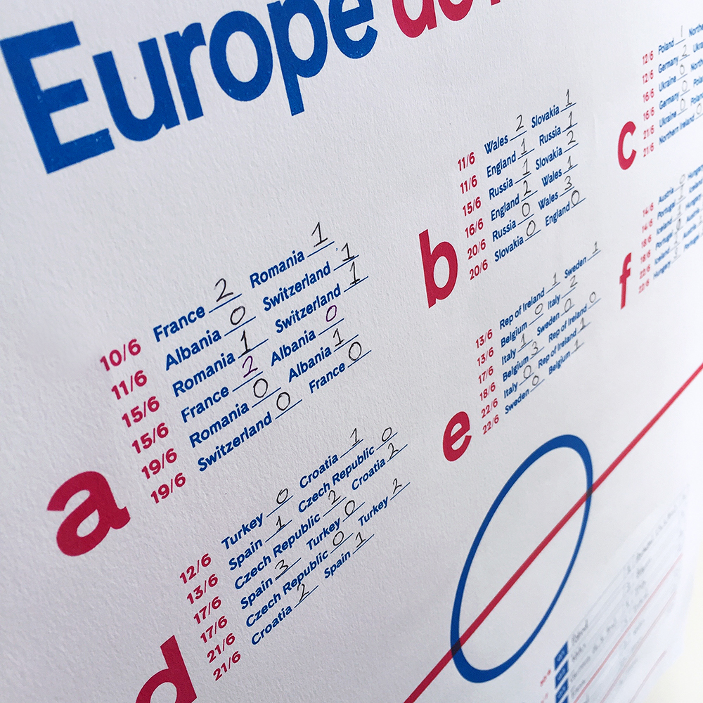 Euro 2016 Completed Wall Planner