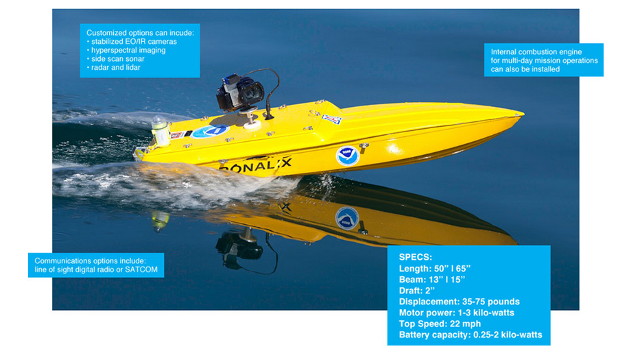 unmanned surface vehcle