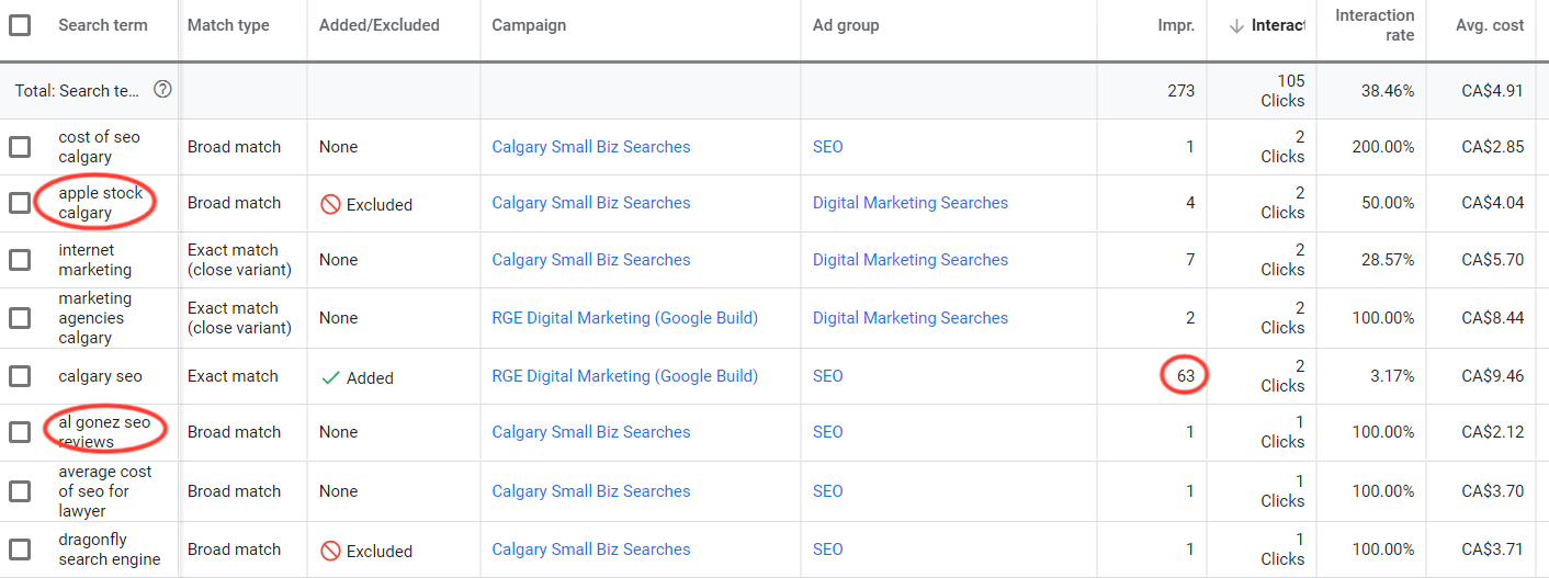 Take a look at the search terms that are actually triggering your ads to display, and driving clicks.