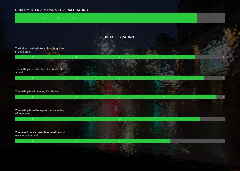 Quality of environment 1.jpg