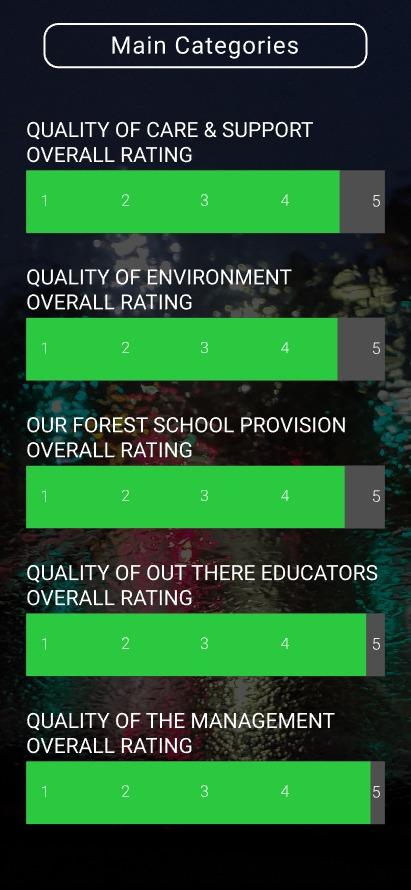 Ratings Main Categories 1mobile.jpg