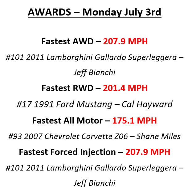 8. Monday awards.png