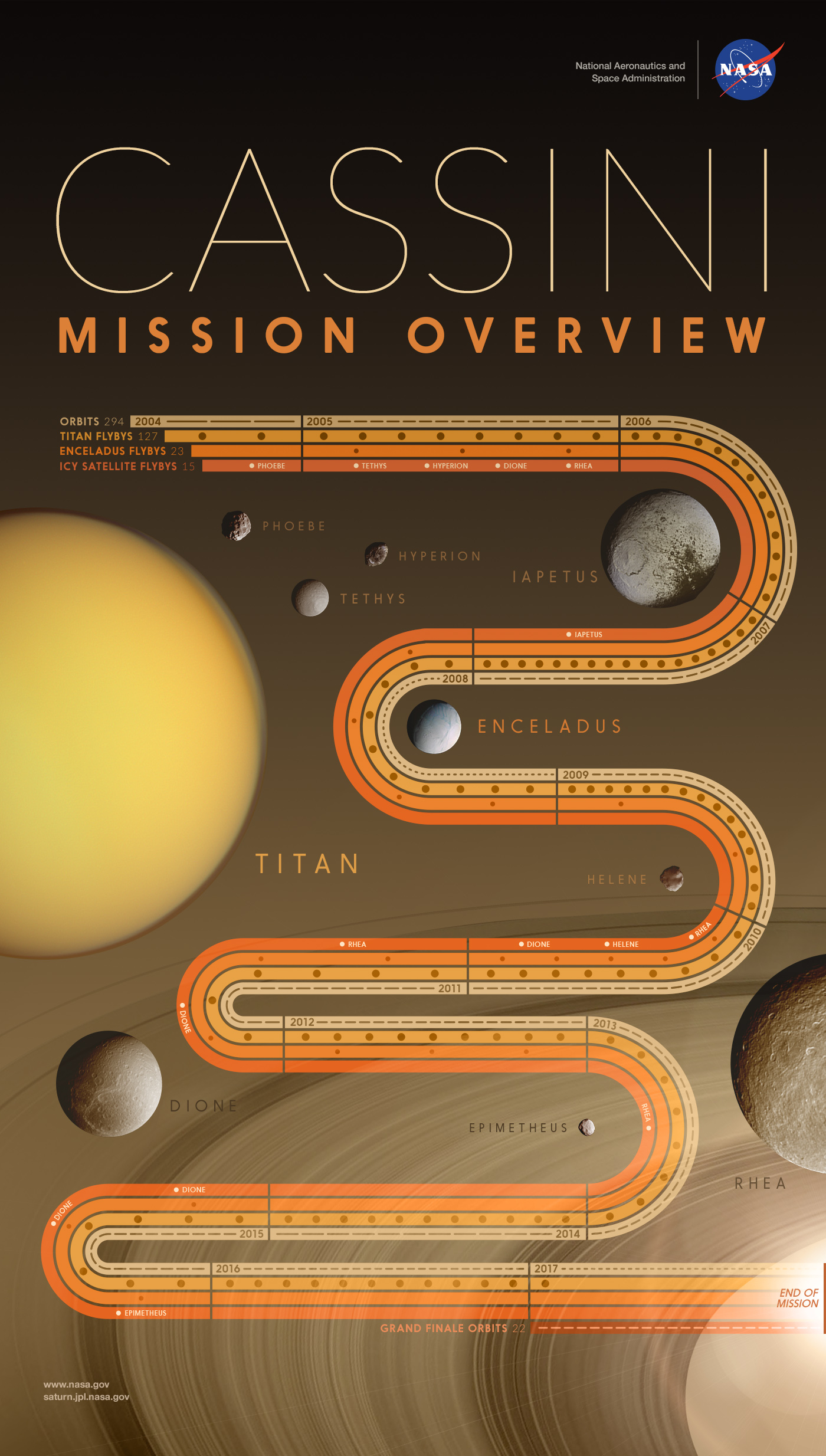7757_2b_mission_overview.jpg