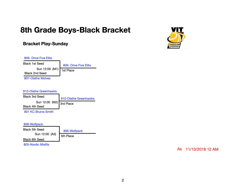 8th Grade Boys Black Bracket 2.jpeg