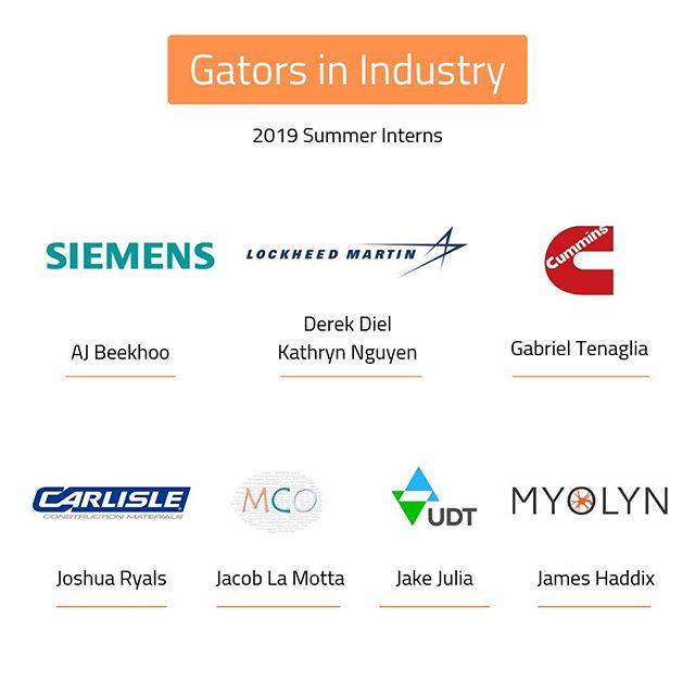 Congrats to all of our Gatorloopers taking the next step in their professional development! - We are tremendously proud of our teammates for landing great positions with such successful companies. It serves as a reminder for why we do what we do. - Our mission is to foster the growth of our engineering and business students so that we may continue to produce the most advanced hyperloop systems and accelerate the advent of a new mode of transportation. This is a direct example of our work in uplifting our students! - Also, HUGE congrats to Matthew Selimos for graduating and moving on to work for Parametric Solutions. Congrats to Benjamin Wisehaupt for graduating and accepting a full time offer as well.  Congrats to Baker Herrin for accepting a TA position for Signals & Systems @ UF ——————————————— 🐊 Go Gators, Go Gatorloop! 🚄 ———————————————