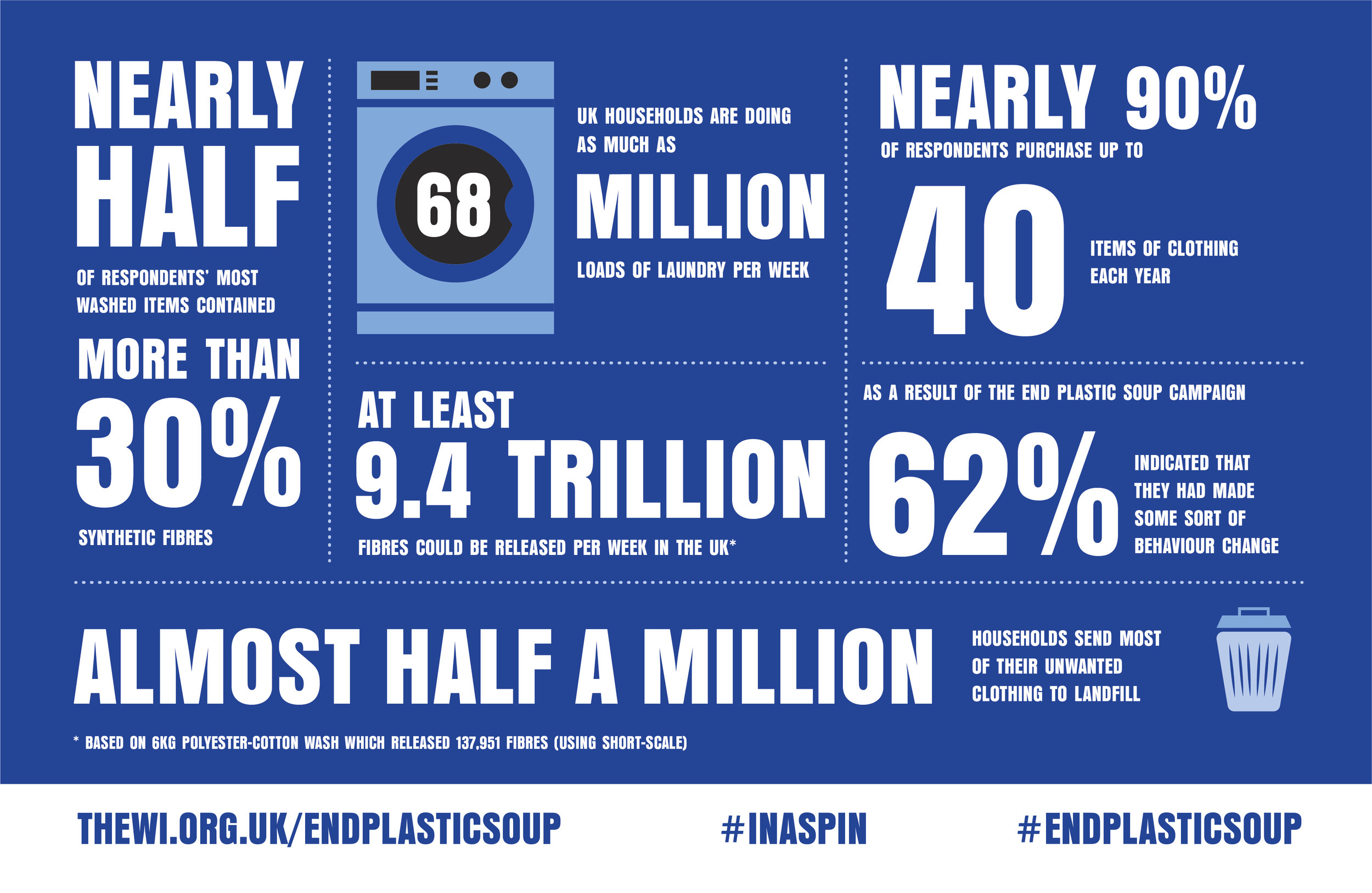 WI_EndPlasticSoup_Infographic_Final.jpg