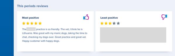 vet reviews