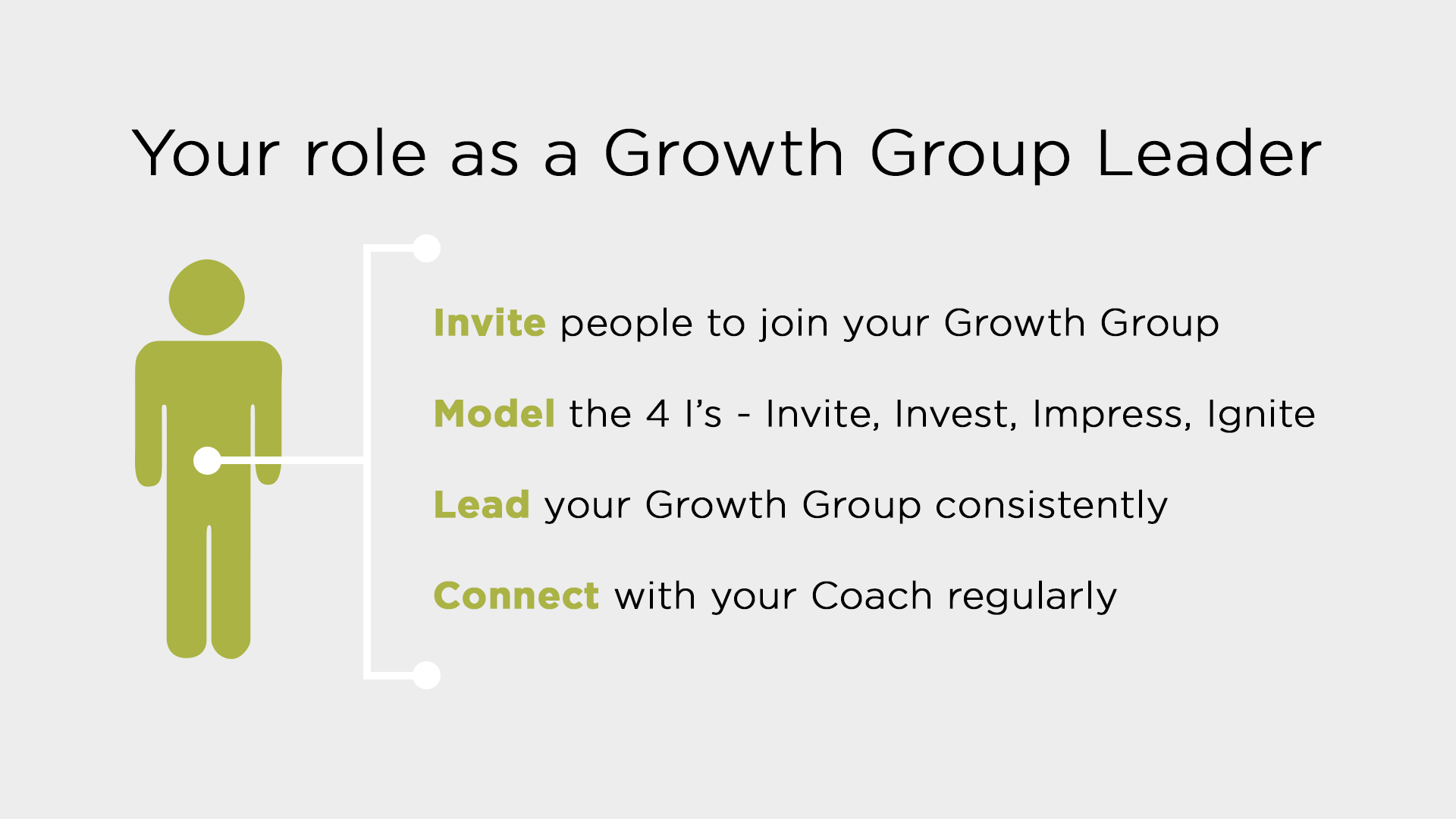 Growth Group Leader Responsibilities.png