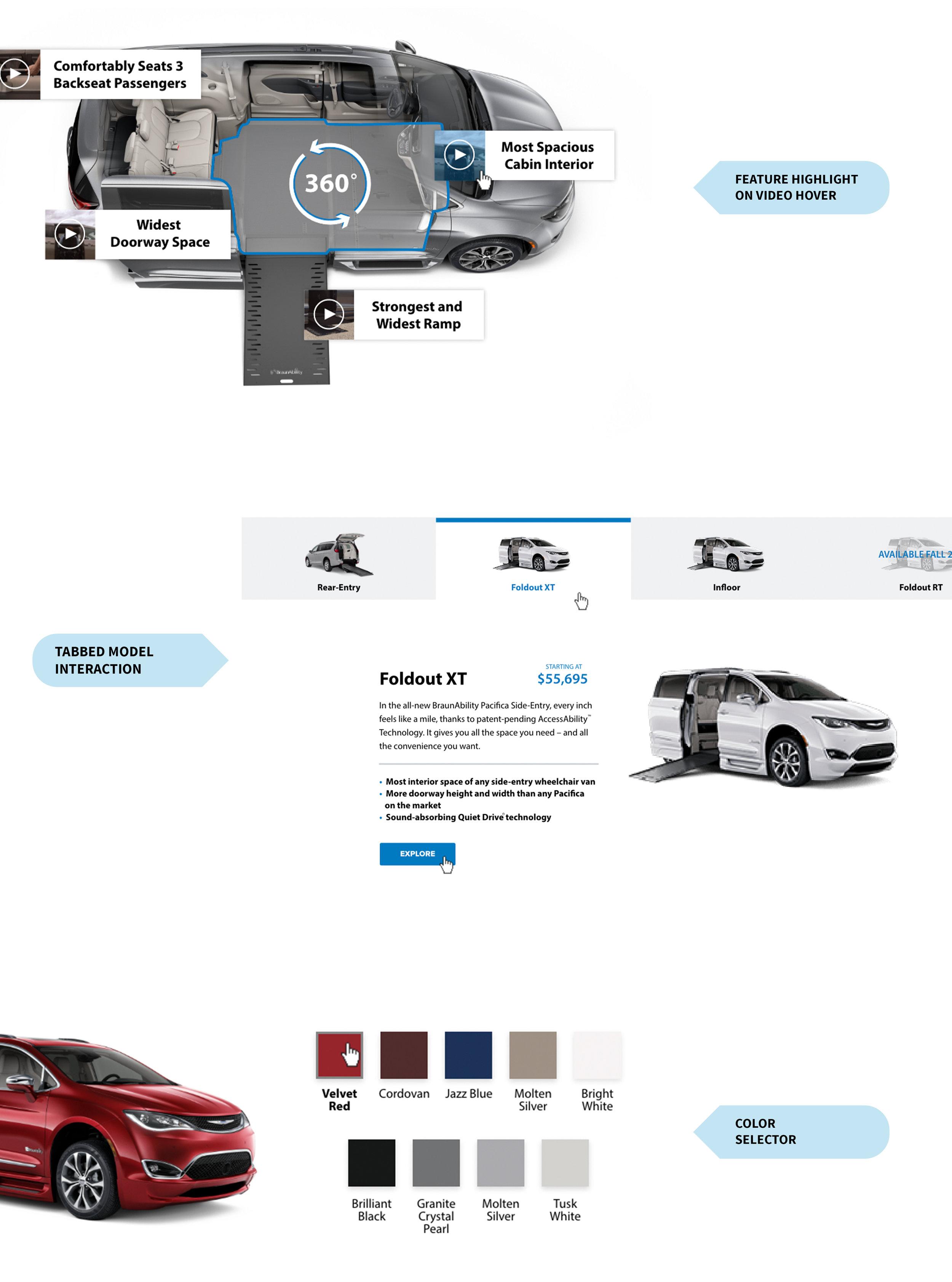 braunability-landing-page-interactions.jpg