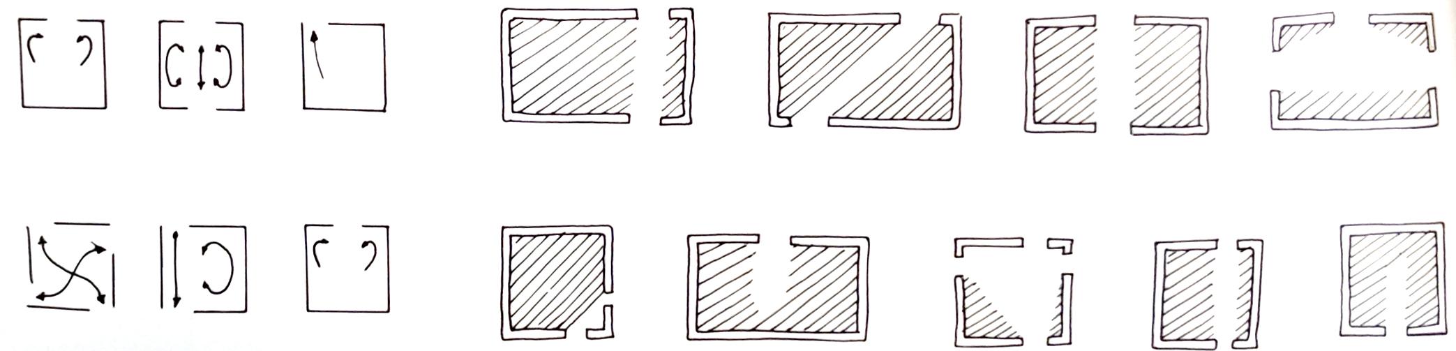 Diagram explaining circulation based on door placement taken from Elements of Spacemaking by Yatin Pandya.