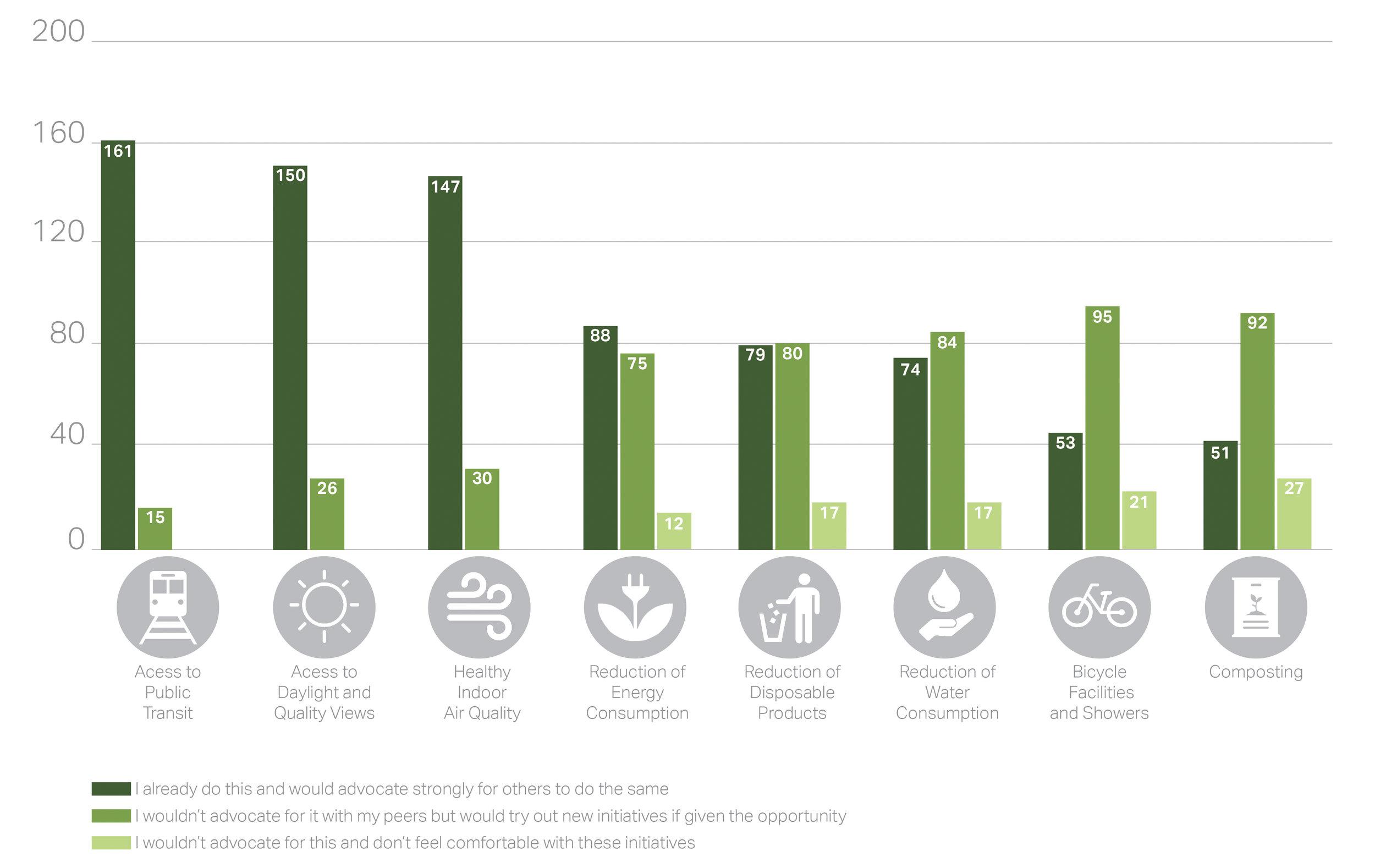 4. Sustainability Graphic.jpg