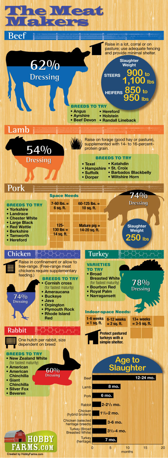 infographic-meat-makers