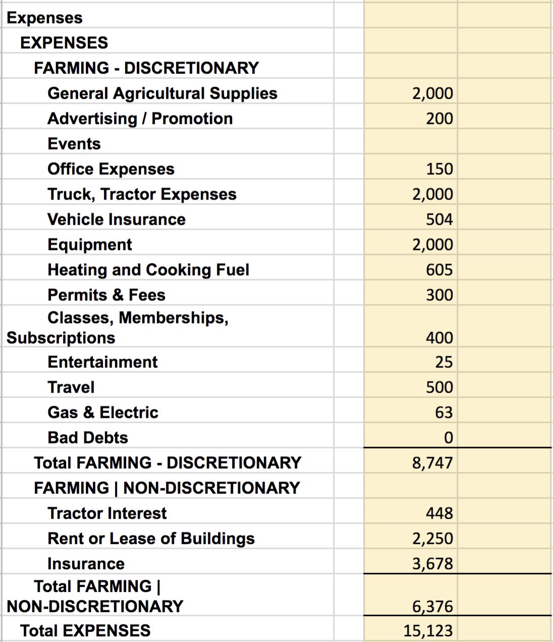 farm_expenses