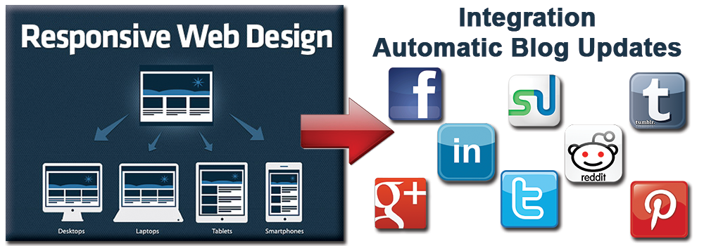 BBN North County San Diego - CASAR Enterprises Responsive Web Design with Social Media Integration