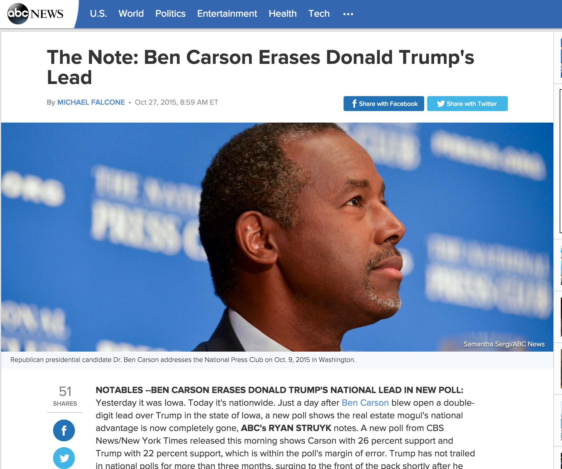 http://abcnews.go.com/Politics/note-ben-carson-pulls-ahead-donald-trump/story?id=34759942