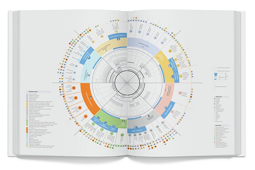transnet_charts.jpg
