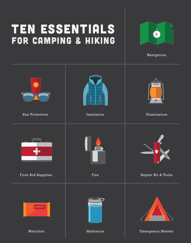 10 Essentials_Mockup.png